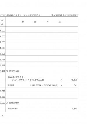 2006년도 제2회 추경예산서