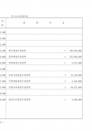 2005년도 세입세출예산서