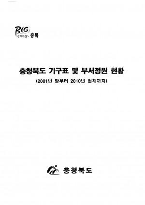 충청북도 기구표 및 부서정원 현황