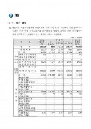 2013 재정공시 - 5. 채권