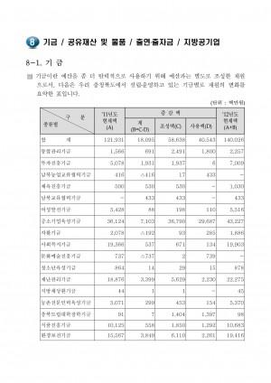 2013 재정공시 - 8. 기금/지방공기업