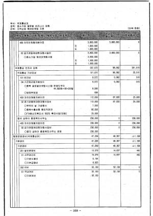 (2015년)세입세출예산서-2