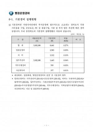 6_행정운영경비