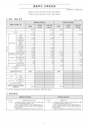 (별첨8-6-4)행사축제원가회계정보_연도별비교표