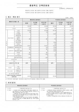 (별첨9-7-4)연도별 비교자료