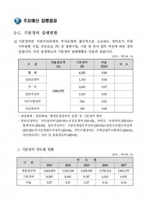2-6.주요예산집행결과
