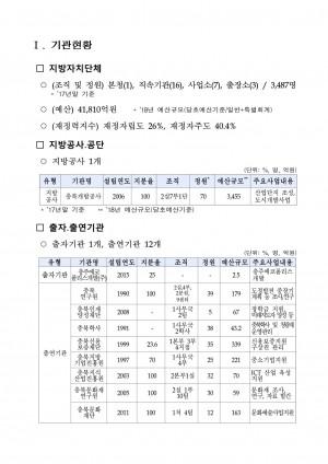 (별첨4-10)충북도 18~22 지방재정건전성 관리계획