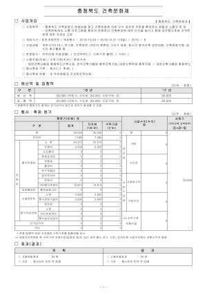 (별첨9-7-3) 2018회계연도 행사축제 원가회계정보