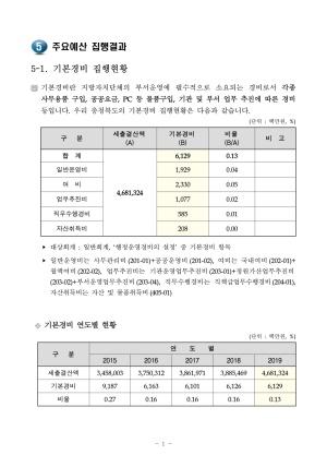 5. 주요예산집행결과